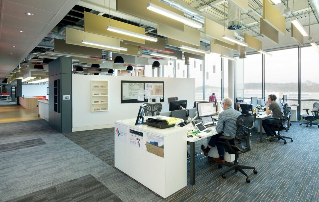 Collaborative Workplace Environment Interiors And